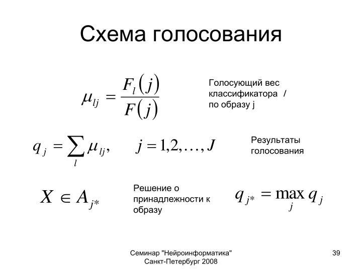 Схема голосования