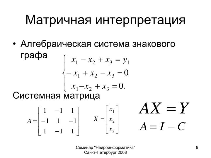Матричная интерпретация