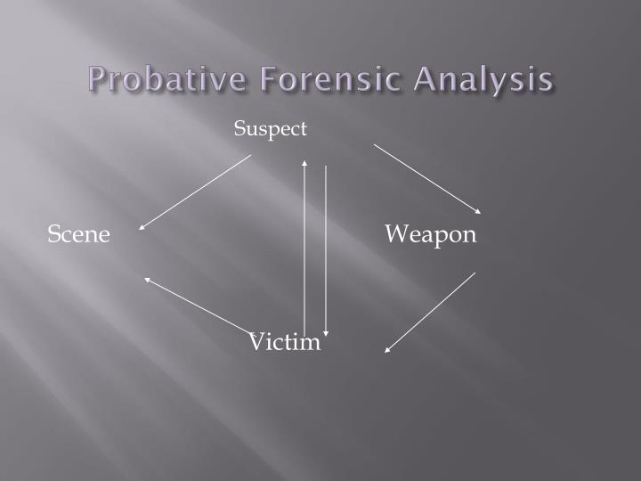 Probative Forensic Analysis