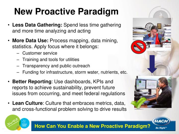 New Proactive Paradigm