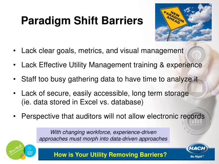 Paradigm Shift Barriers