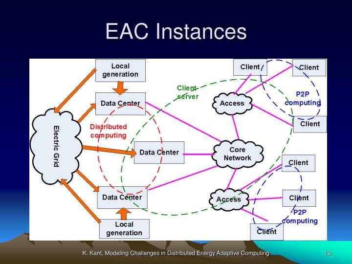 EAC Instances