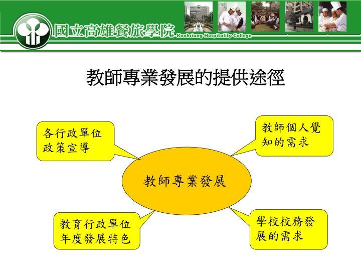 教師專業發展的提供途徑