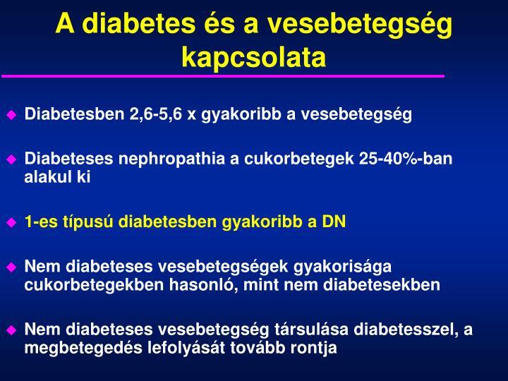 A diabetes és a vesebetegség kapcsolata