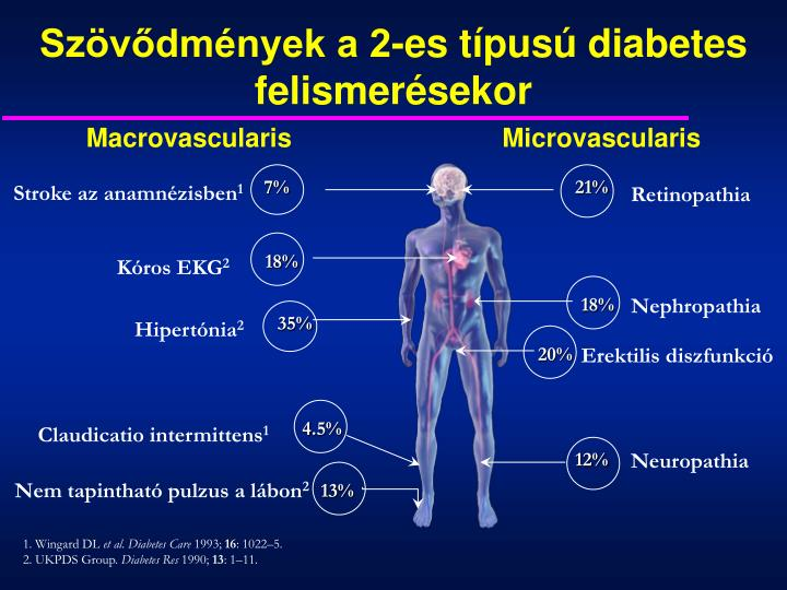 Szövődmények a 2-es típusú diabetes felismerésekor