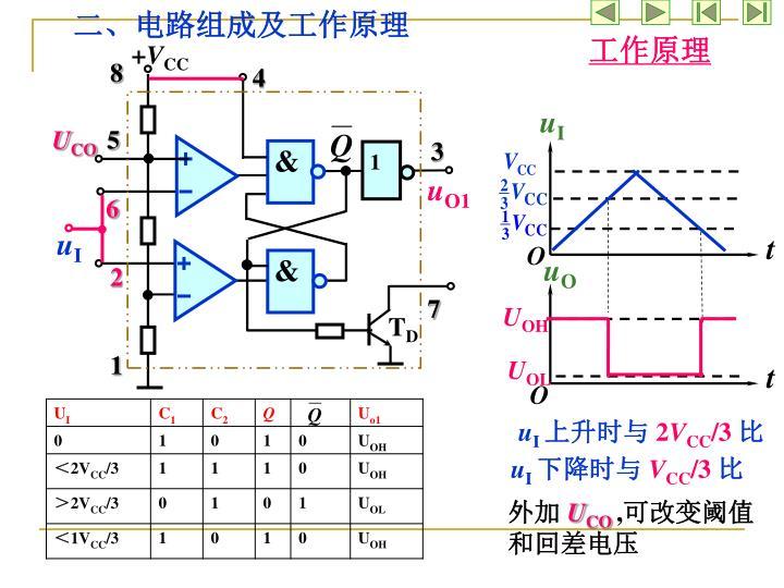 二、电路组成及工作原理