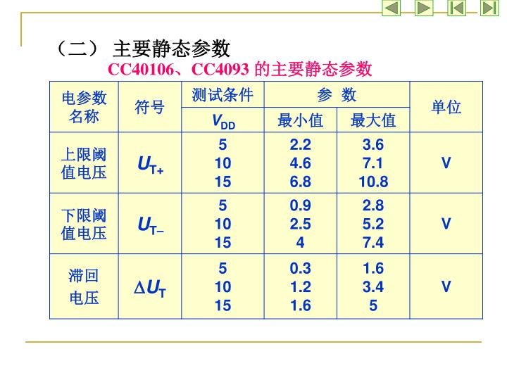 (二) 主要静态参数