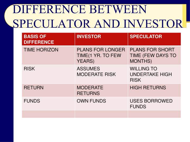 DIFFERENCE BETWEEN SPECULATOR AND INVESTOR