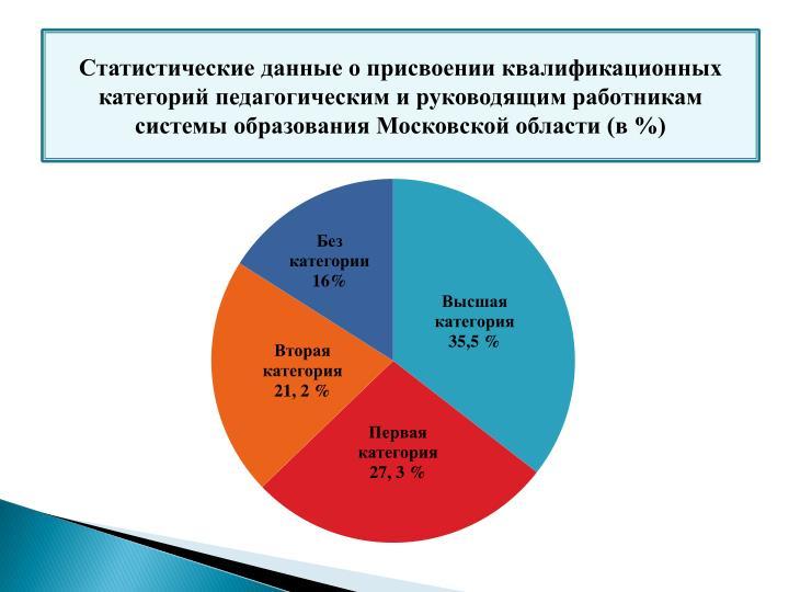 Статистические
