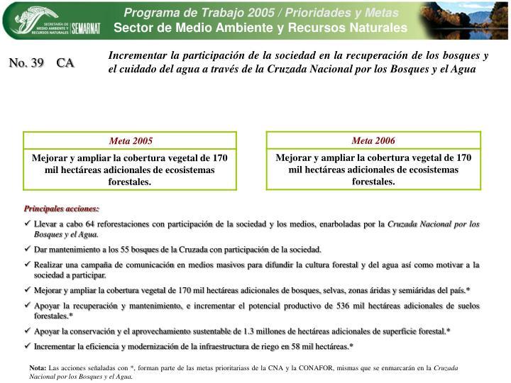 Incrementar la participacin de la sociedad en la recuperacin de los bosques y el cuidado del agua a travs de la Cruzada Nacional por los Bosques y el Agua