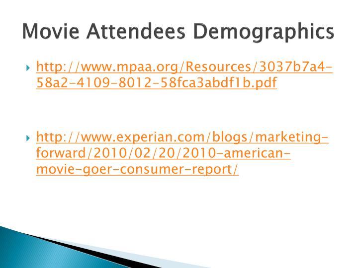 Movie Attendees Demographics