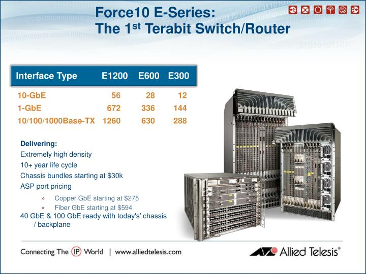 Force10 E-Series: