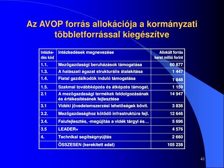 Az AVOP forrás allokációja a kormányzati többletforrással kiegészítve