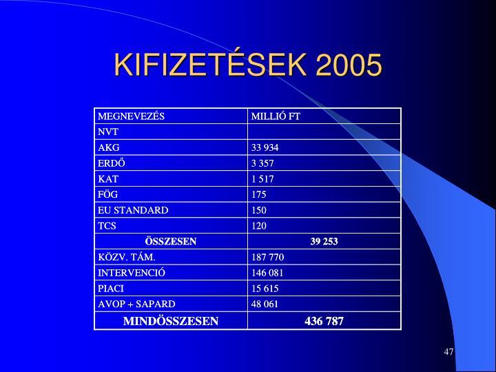 KIFIZETÉSEK 2005