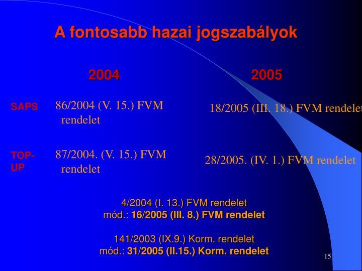 18/2005 (III. 18.) FVM rendelet