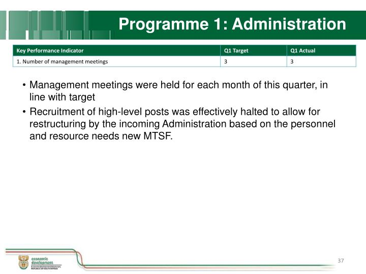 Programme 1: Administration