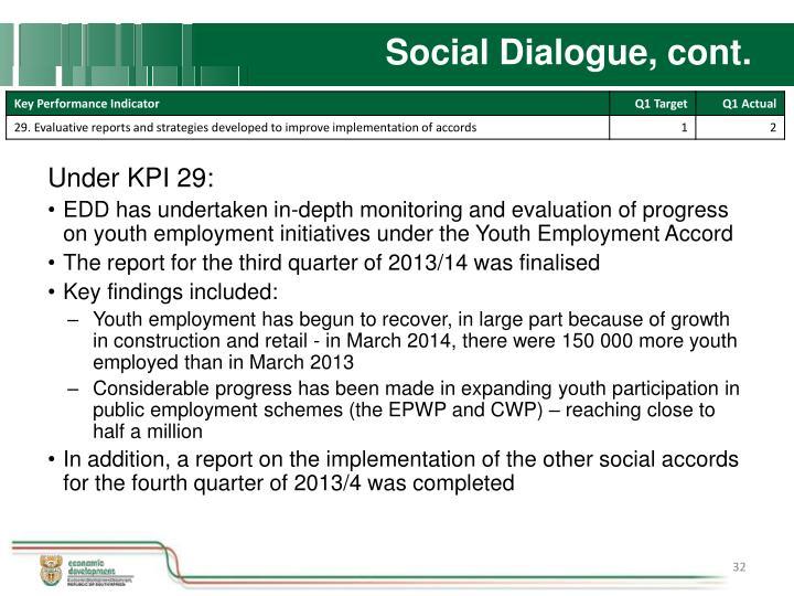 Social Dialogue, cont.