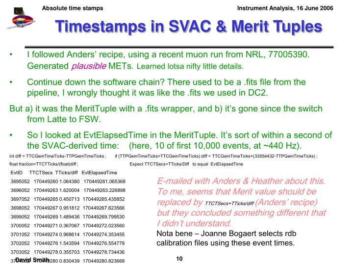 Timestamps in SVAC & Merit Tuples