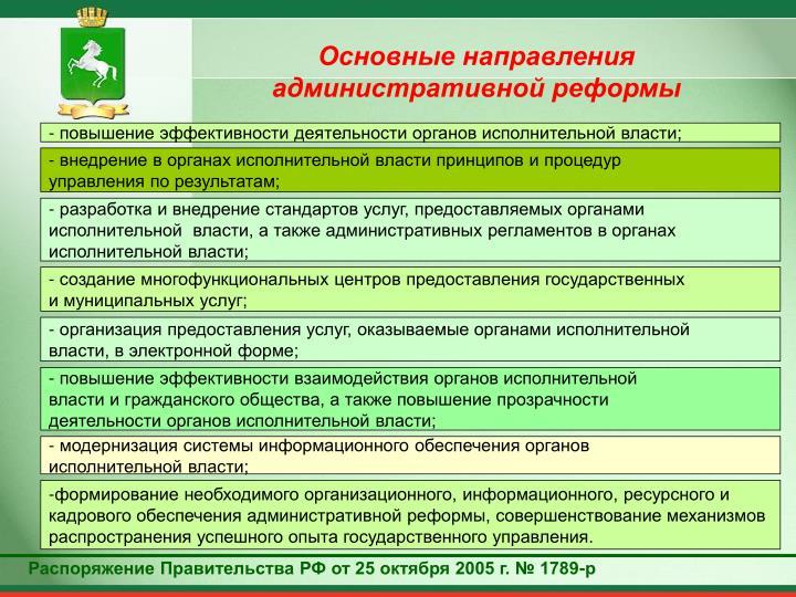 Основные направления административной реформы