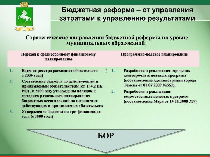 Бюджетная реформа – от управления затратами к управлению результатами