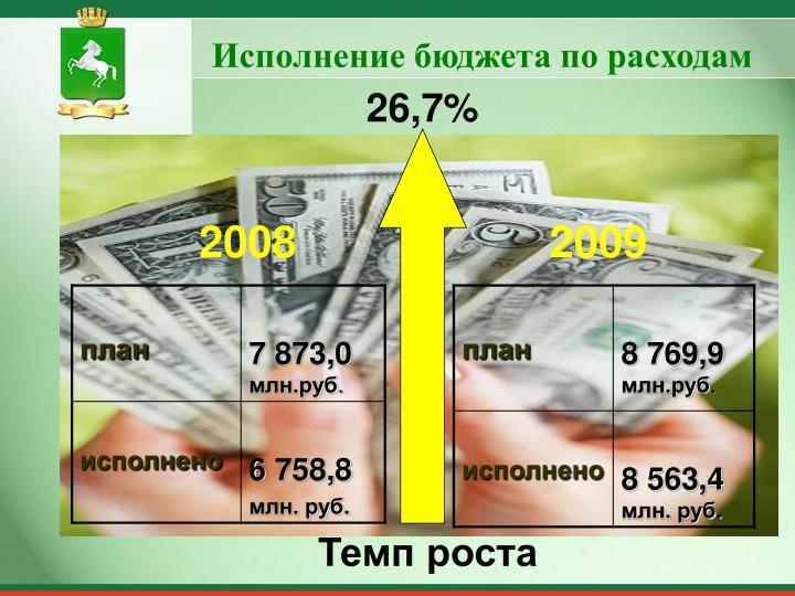 Исполнение бюджета по расходам