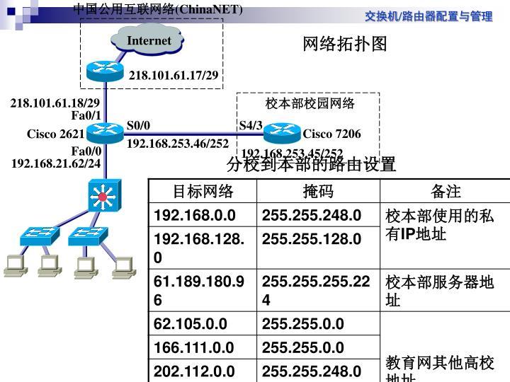 中国公用互联网络