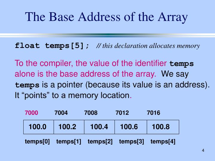 The Base Address of the Array