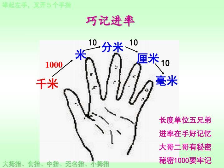 举起左手,叉开5个手指