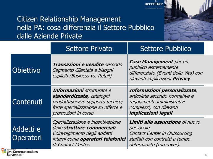 Citizen Relationship Management