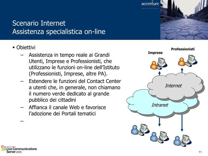 Scenario Internet