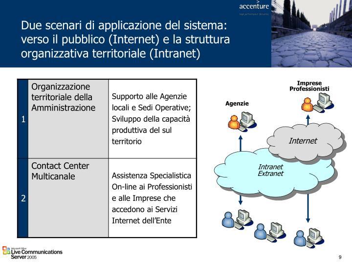 Due scenari di applicazione del sistema: verso il pubblico (Internet) e la struttura organizzativa territoriale (Intranet)