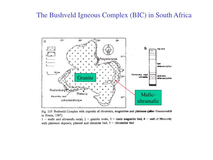 The Bushveld Igneous Complex (BIC) in South Africa