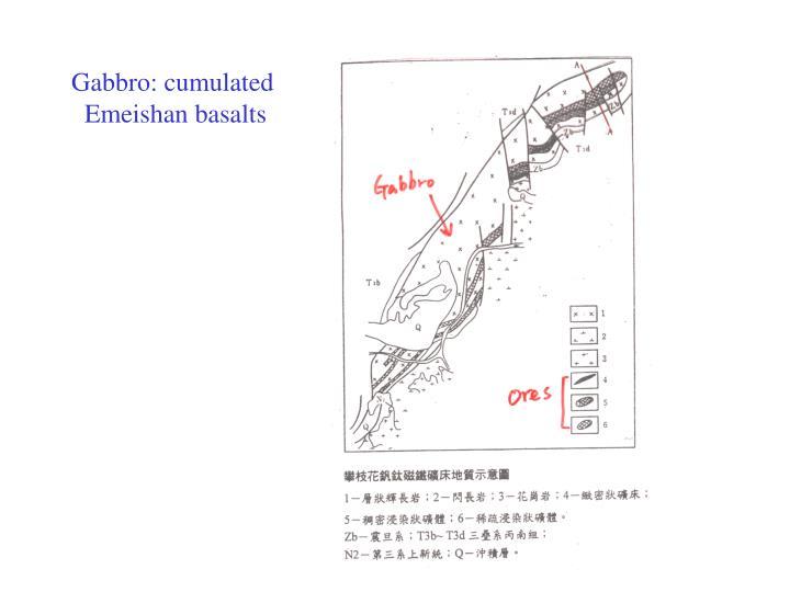 Gabbro: cumulated