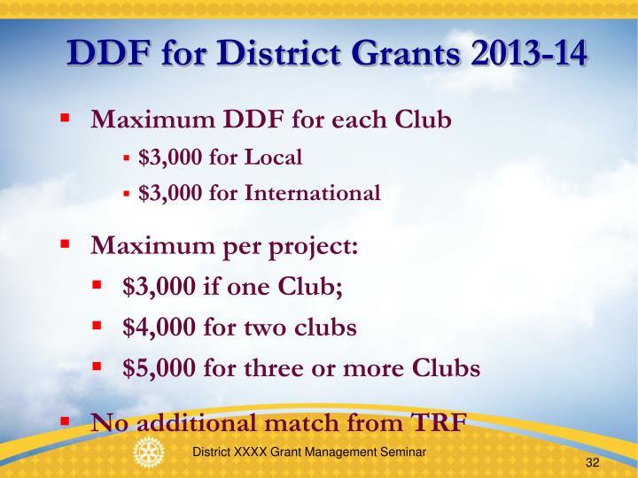 DDF for District Grants 2013-14
