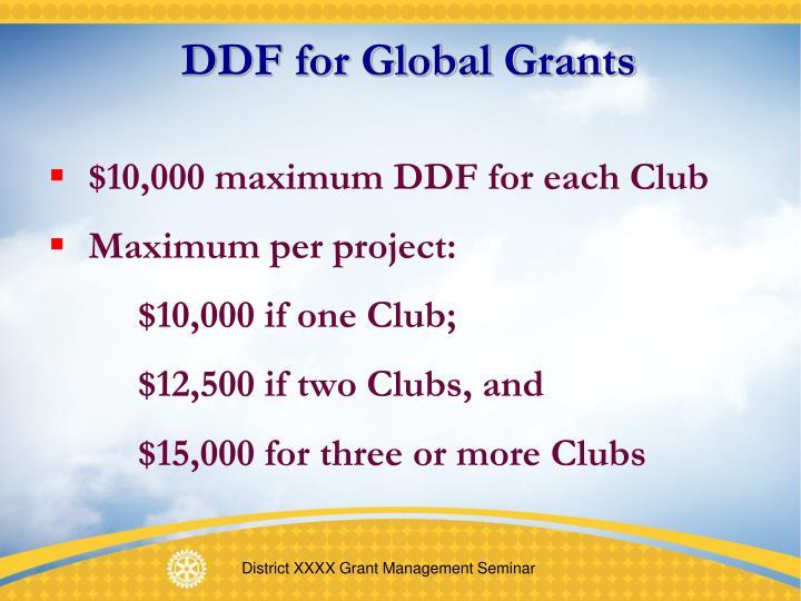 DDF for Global Grants