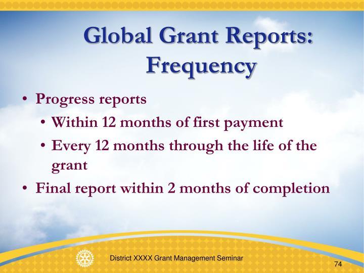 Global Grant Reports: