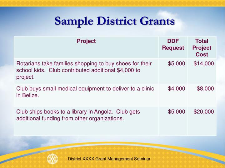 Sample District Grants