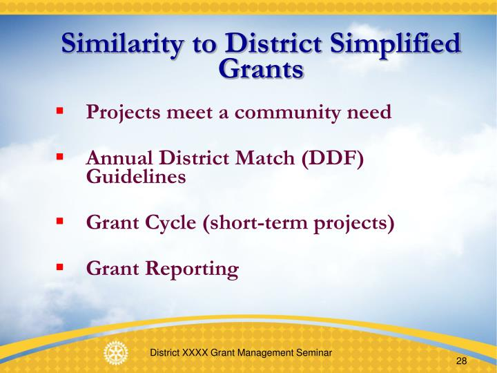 Similarity to District Simplified Grants