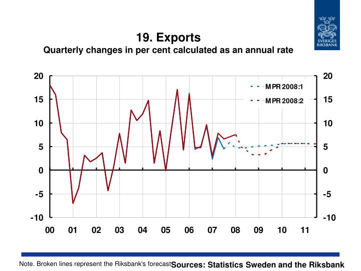 19. Exports