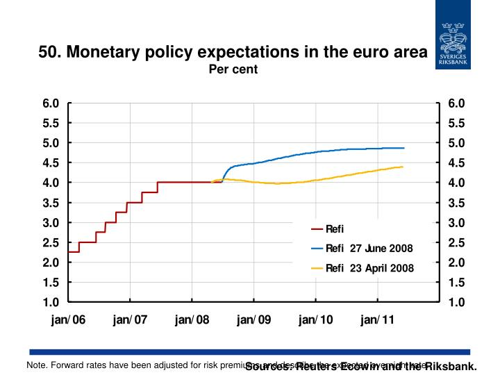 50. Monetary policy expectations in the euro area