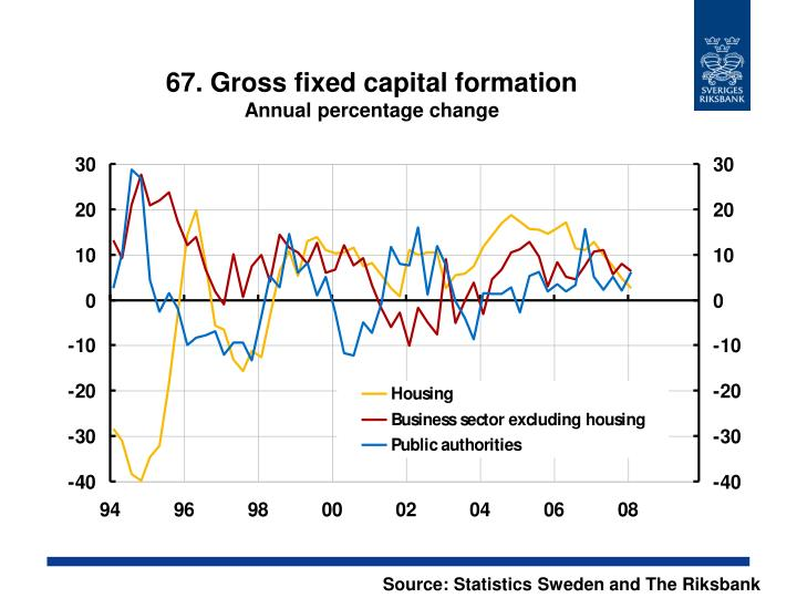 67. Gross fixed capital formation