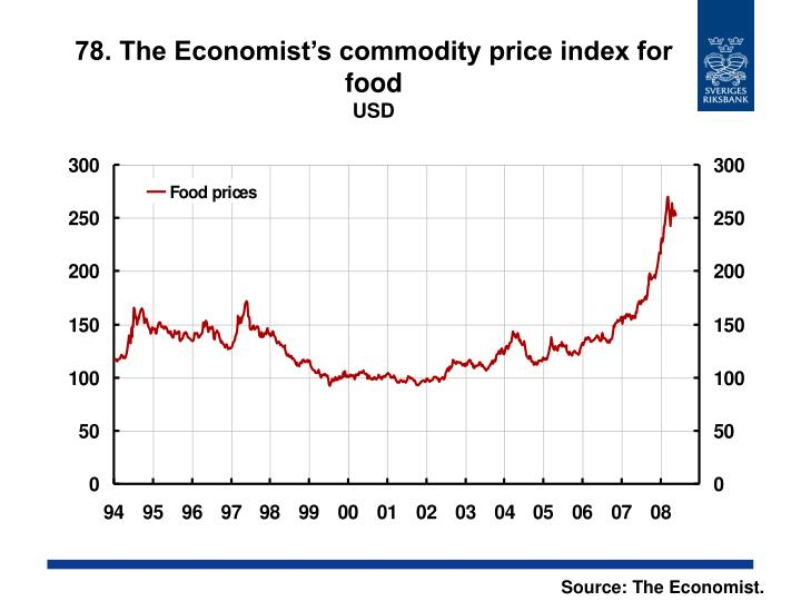 78. The Economist's commodity price index for food