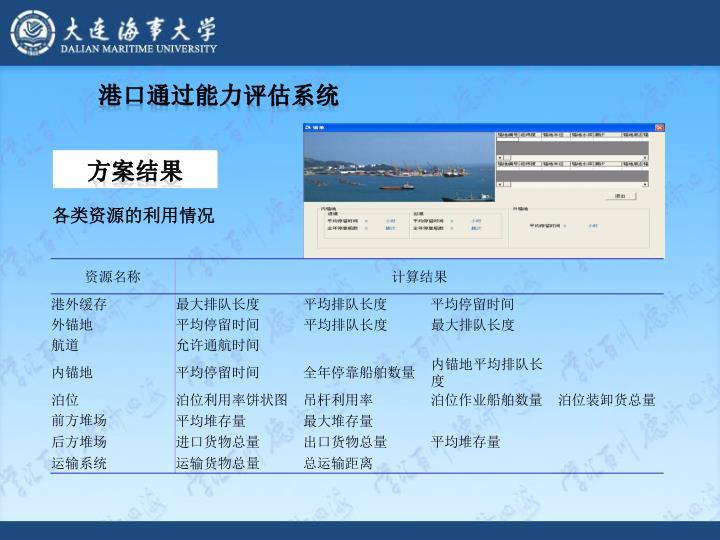 港口通过能力评估系统