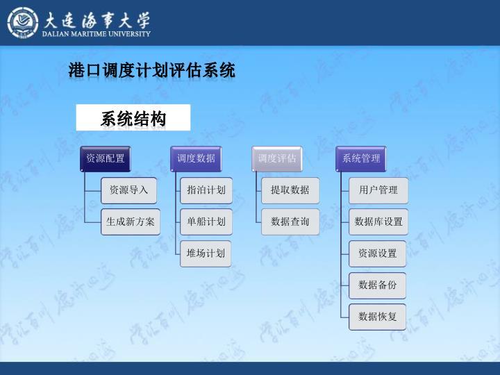 港口调度计划评估系统