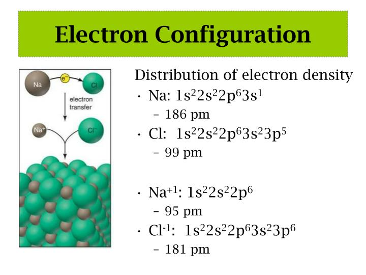 Ppt bonding and periodic table trends powerpoint for Distributed configuration