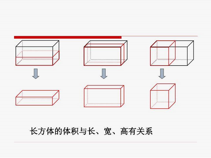 长方体的体积与长、宽、高有关系