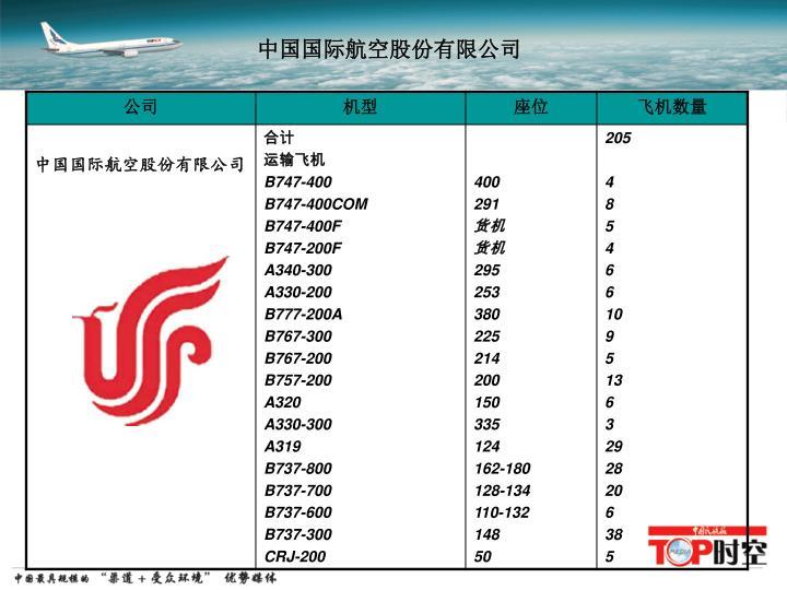 中国国际航空股份有限公司