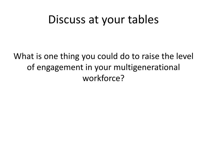 Discuss at your tables