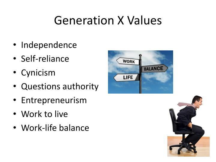 Generation X Values