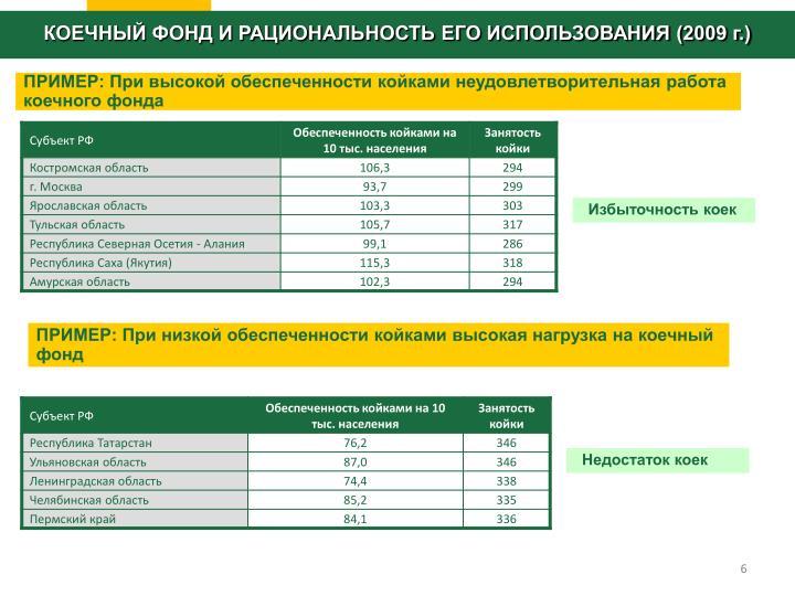 КОЕЧНЫЙ ФОНД И РАЦИОНАЛЬНОСТЬ ЕГО ИСПОЛЬЗОВАНИЯ (2009 г.)